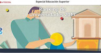 De acuerdo al Ranking La Tercera/Qué Pasa 2017, la carrera de psicología ha subido del quinto al tercer lugar entre las universidades a nivel nacional